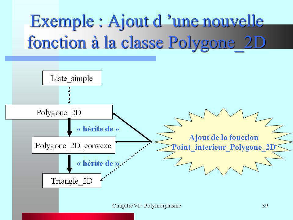 Chapitre VI - Polymorphisme39 Exemple : Ajout d 'une nouvelle fonction à la classe Polygone_2D Ajout de la fonction Point_interieur_Polygone_2D