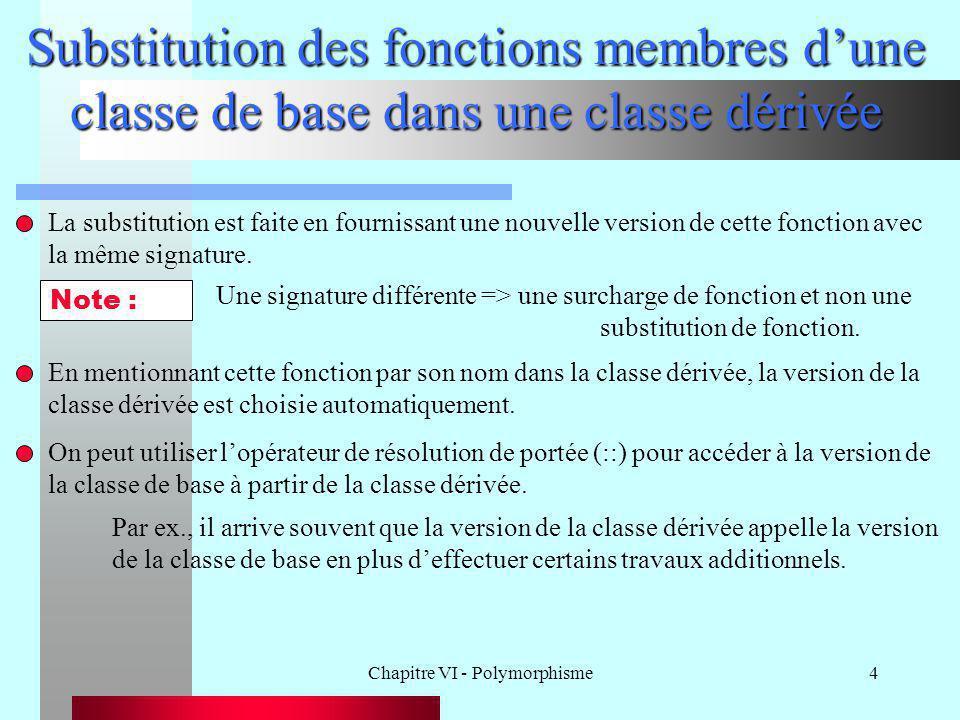Chapitre VI - Polymorphisme4 Substitution des fonctions membres d'une classe de base dans une classe dérivée La substitution est faite en fournissant