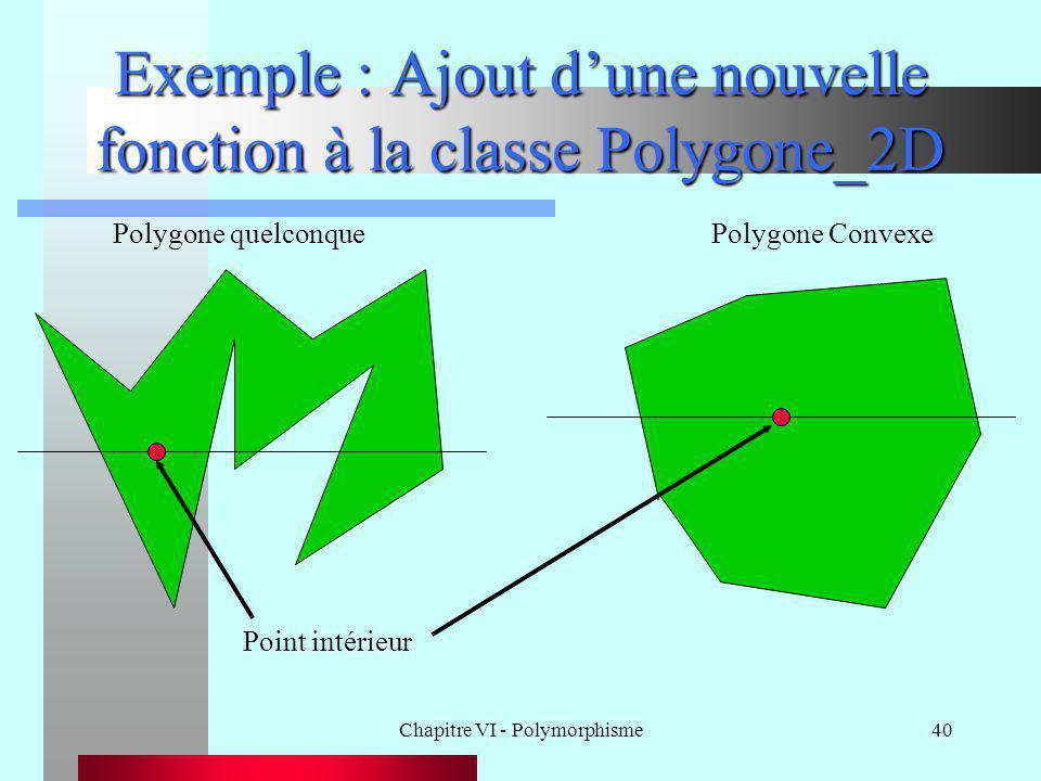 Chapitre VI - Polymorphisme40 Exemple : Ajout d'une nouvelle fonction à la classe Polygone_2D Point intérieur Polygone quelconquePolygone Convexe