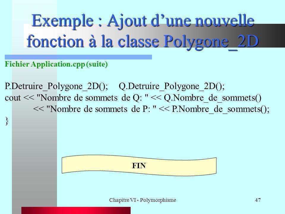 Chapitre VI - Polymorphisme47 Exemple : Ajout d'une nouvelle fonction à la classe Polygone_2D Fichier Application.cpp (suite) P.Detruire_Polygone_2D()