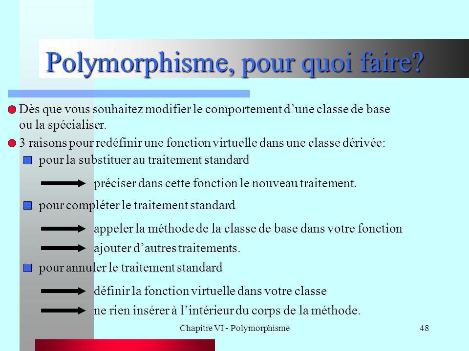 Chapitre VI - Polymorphisme48 Polymorphisme, pour quoi faire? Dès que vous souhaitez modifier le comportement d'une classe de base ou la spécialiser.