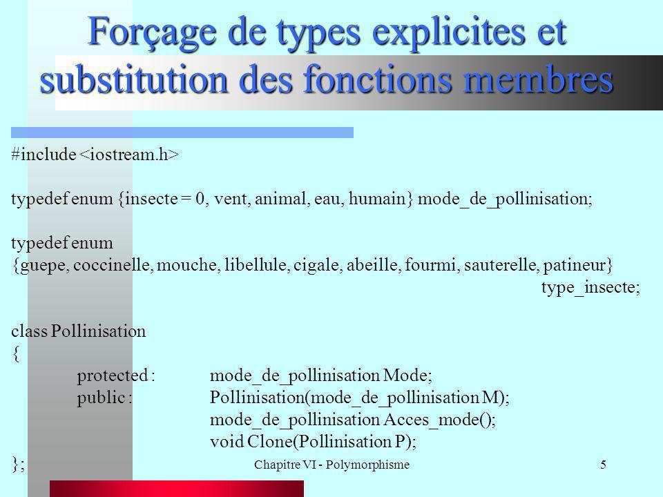Chapitre VI - Polymorphisme5 Forçage de types explicites et substitution des fonctions membres #include typedef enum {insecte = 0, vent, animal, eau,