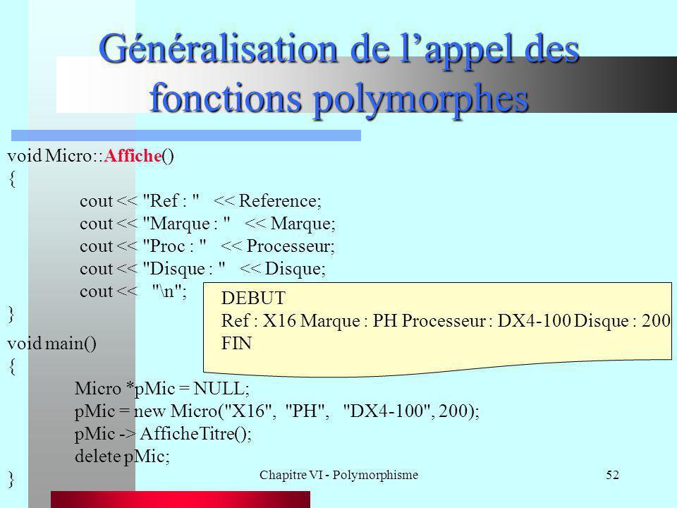 Chapitre VI - Polymorphisme52 Généralisation de l'appel des fonctions polymorphes void Micro::Affiche() { cout <<