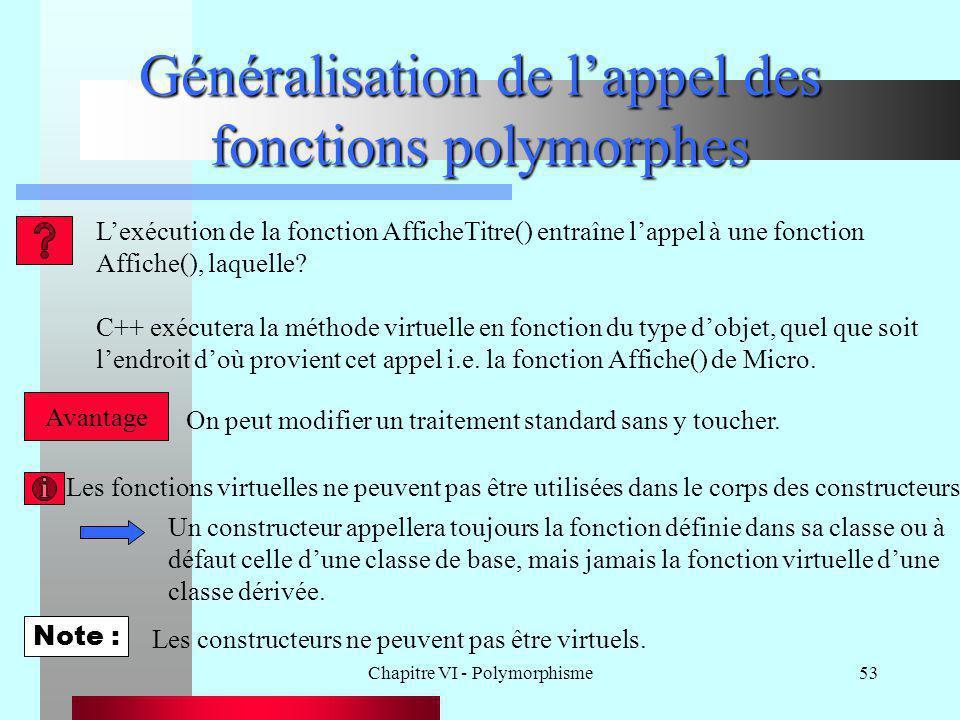 Chapitre VI - Polymorphisme53 Généralisation de l'appel des fonctions polymorphes L'exécution de la fonction AfficheTitre() entraîne l'appel à une fon