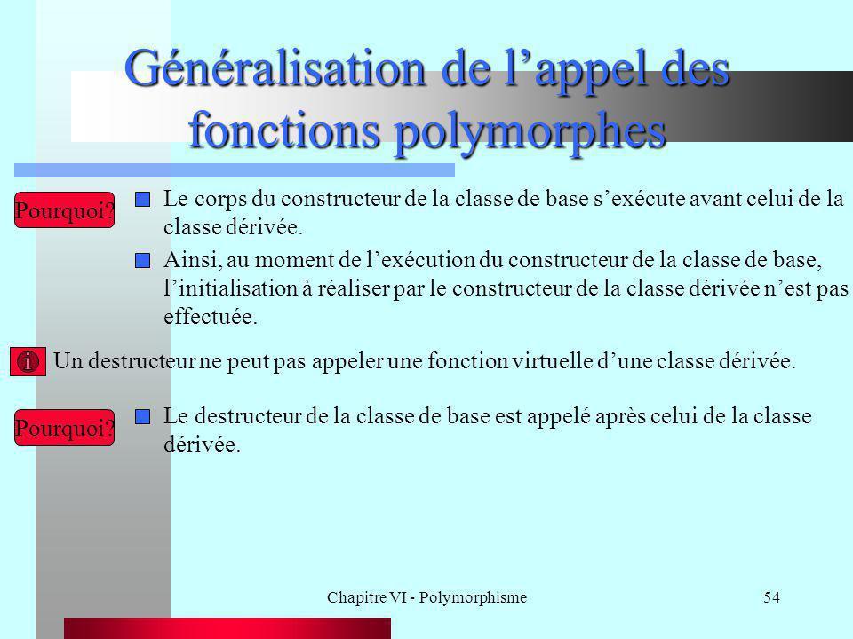 Chapitre VI - Polymorphisme54 Généralisation de l'appel des fonctions polymorphes Pourquoi? Le corps du constructeur de la classe de base s'exécute av
