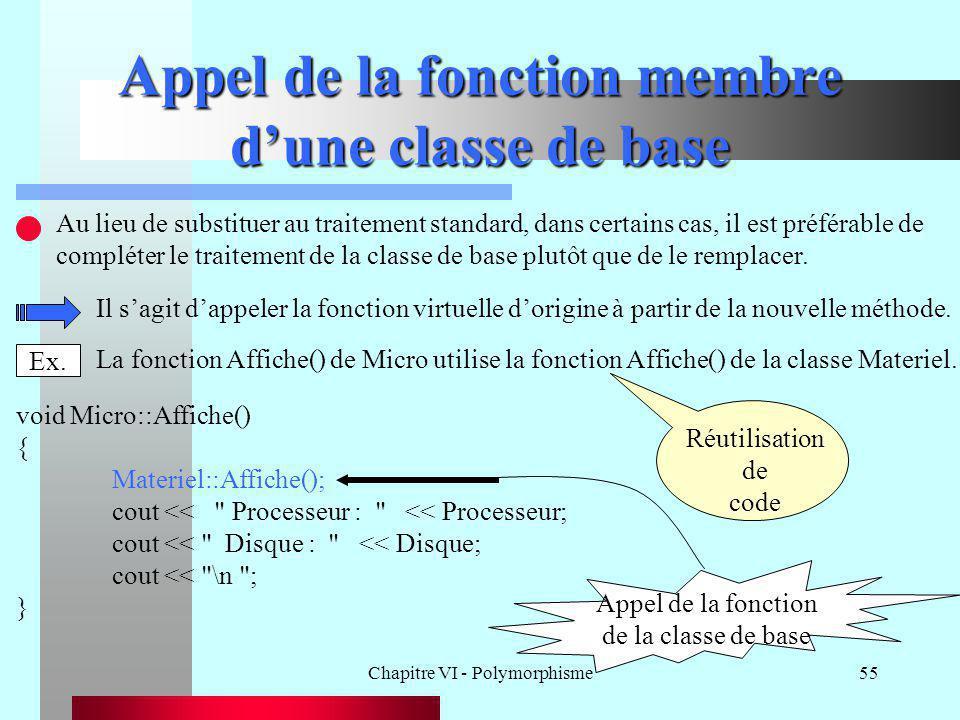 Chapitre VI - Polymorphisme55 Appel de la fonction membre d'une classe de base Au lieu de substituer au traitement standard, dans certains cas, il est