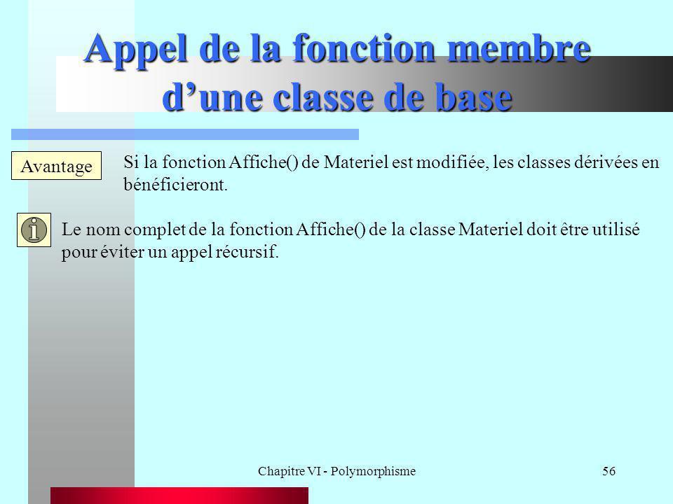 Chapitre VI - Polymorphisme56 Appel de la fonction membre d'une classe de base Avantage Si la fonction Affiche() de Materiel est modifiée, les classes