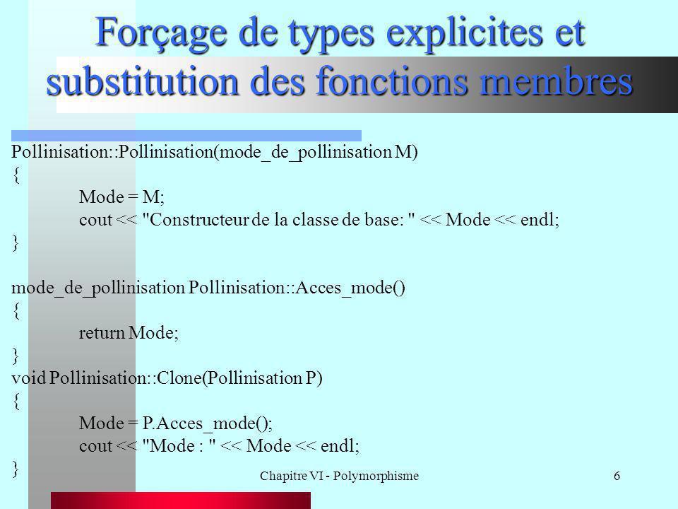 Chapitre VI - Polymorphisme6 Forçage de types explicites et substitution des fonctions membres Pollinisation::Pollinisation(mode_de_pollinisation M) {