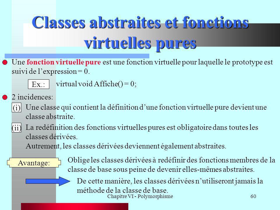 Chapitre VI - Polymorphisme60 Classes abstraites et fonctions virtuelles pures Avantage: Oblige les classes dérivées à redéfinir des fonctions membres