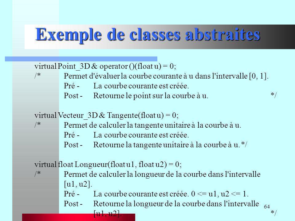 64 Exemple de classes abstraites virtual Point_3D & operator ()(float u) = 0; /*Permet d'évaluer la courbe courante à u dans l'intervalle [0, 1]. Pré
