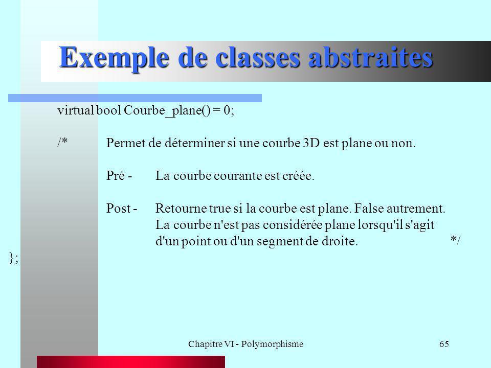 Chapitre VI - Polymorphisme65 Exemple de classes abstraites virtual bool Courbe_plane() = 0; /*Permet de déterminer si une courbe 3D est plane ou non.