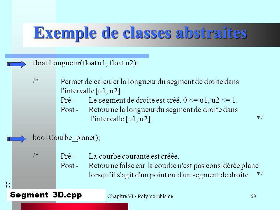 Chapitre VI - Polymorphisme69 Exemple de classes abstraites float Longueur(float u1, float u2); /*Permet de calculer la longueur du segment de droite
