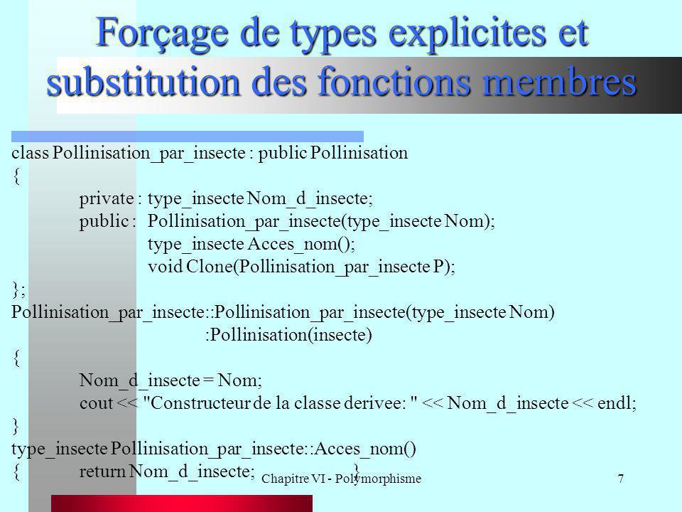 Chapitre VI - Polymorphisme7 Forçage de types explicites et substitution des fonctions membres class Pollinisation_par_insecte : public Pollinisation