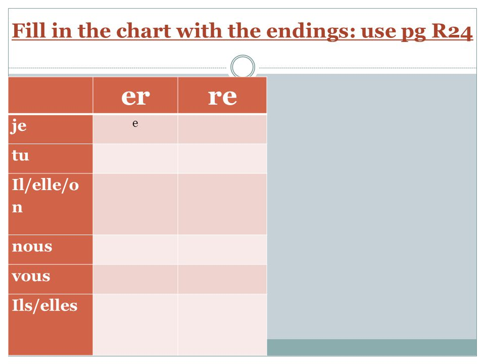 Fill in the chart with the endings: use pg R24 erre je e tu Il/elle/o n nous vous Ils/elles
