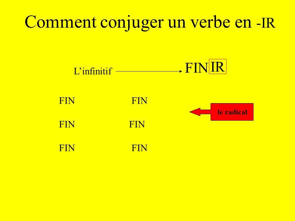 REVISION Comment conjuger un verbe en -ER L'infinitif ER PARL E ES E ONS EZ ENT Les terminaisons BRAVO!!