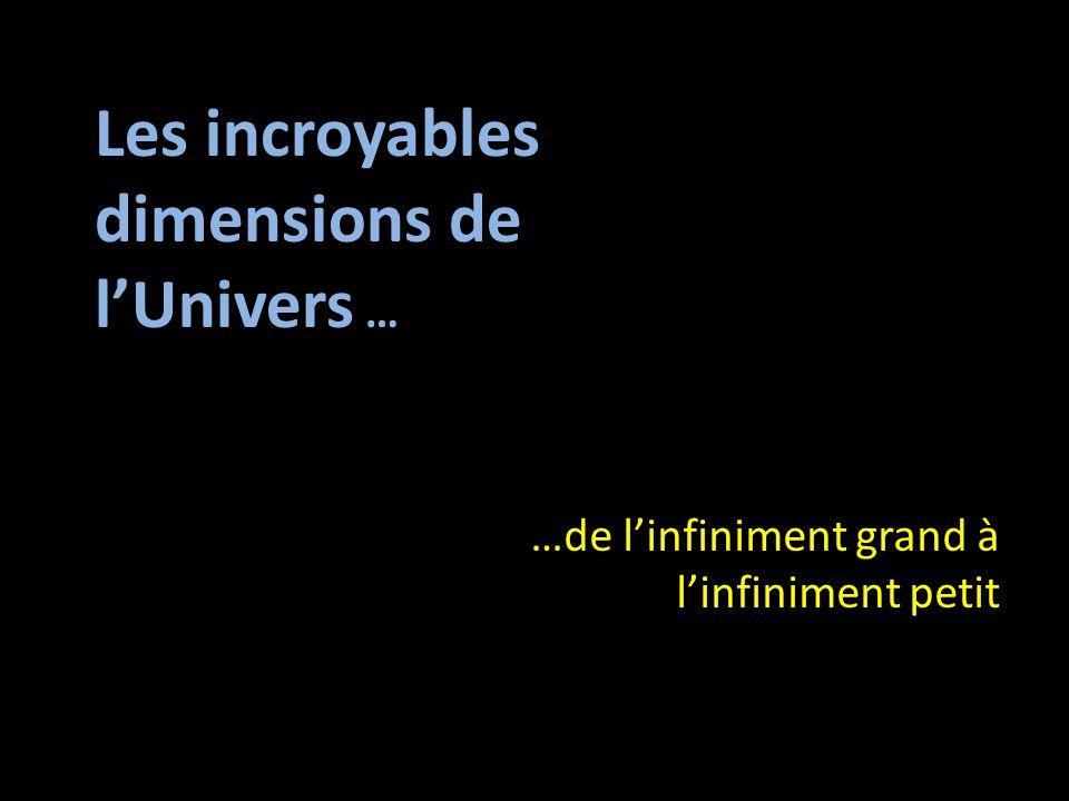 Les incroyables dimensions de l'Univers … …de l'infiniment grand à l'infiniment petit