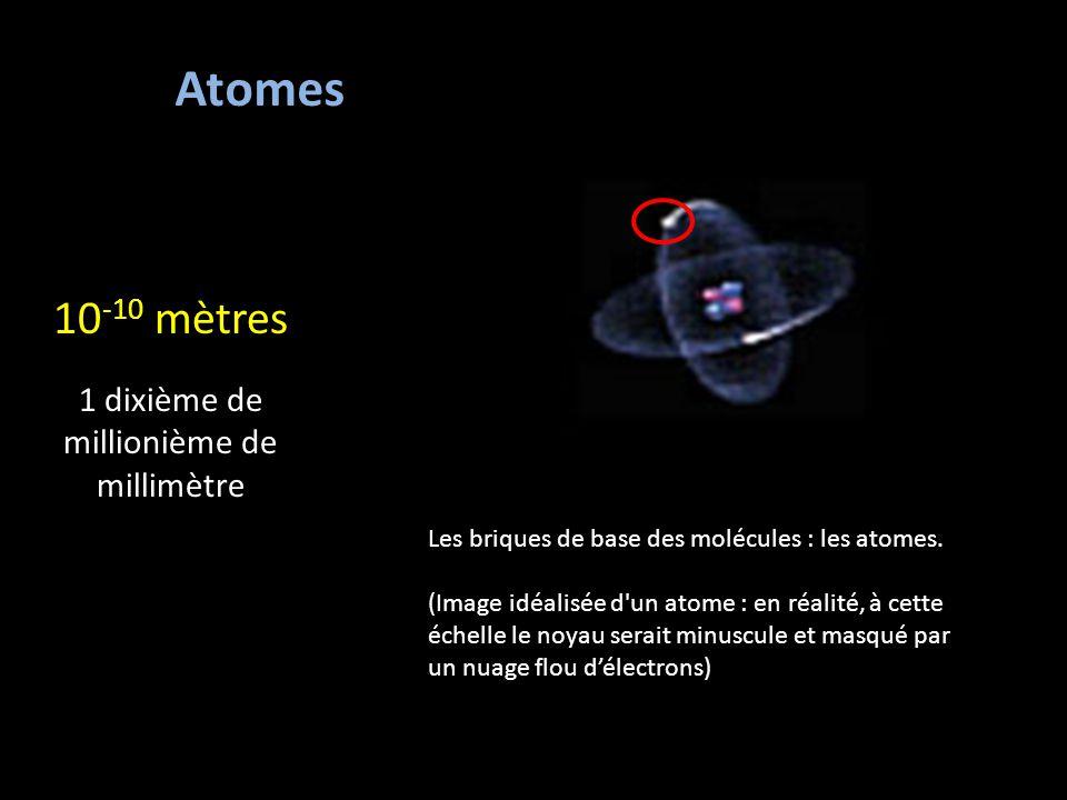 Atomes 10 -10 mètres 1 dixième de millionième de millimètre Les briques de base des molécules : les atomes.
