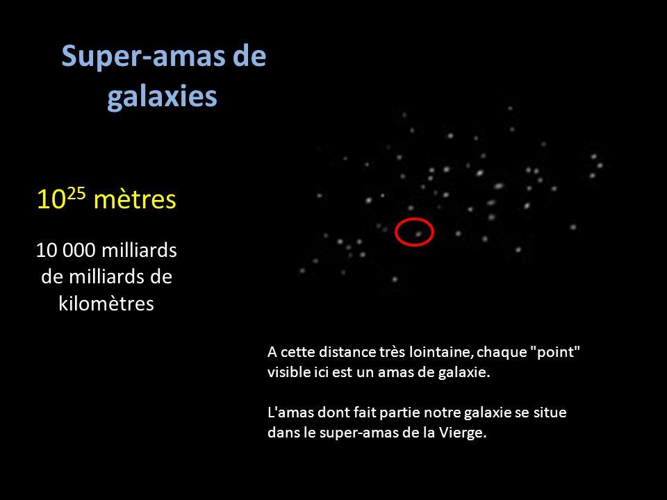 10 25 mètres 10 000 milliards de milliards de kilomètres A cette distance très lointaine, chaque point visible ici est un amas de galaxie.