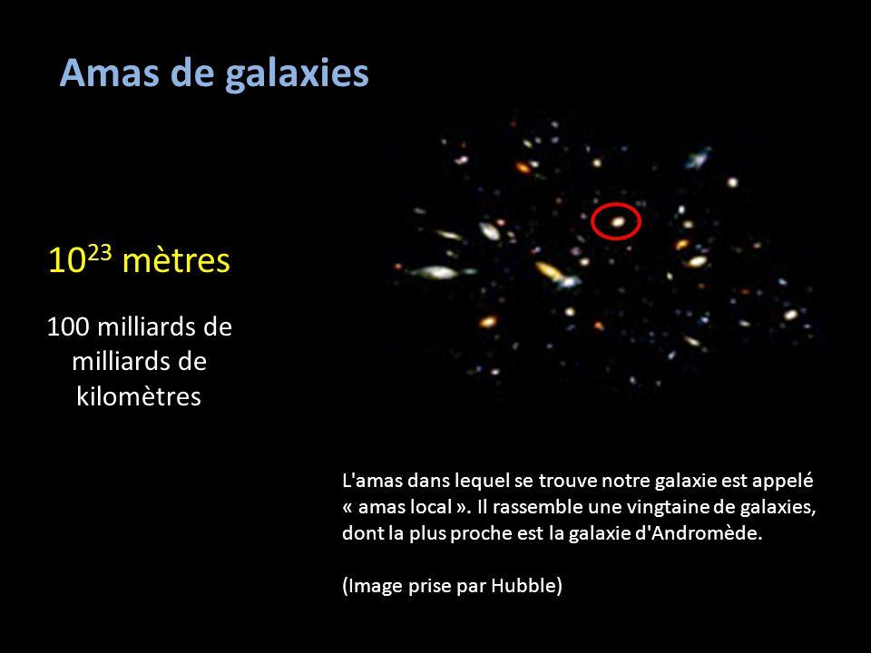 10 23 mètres 100 milliards de milliards de kilomètres Amas de galaxies L amas dans lequel se trouve notre galaxie est appelé « amas local ».