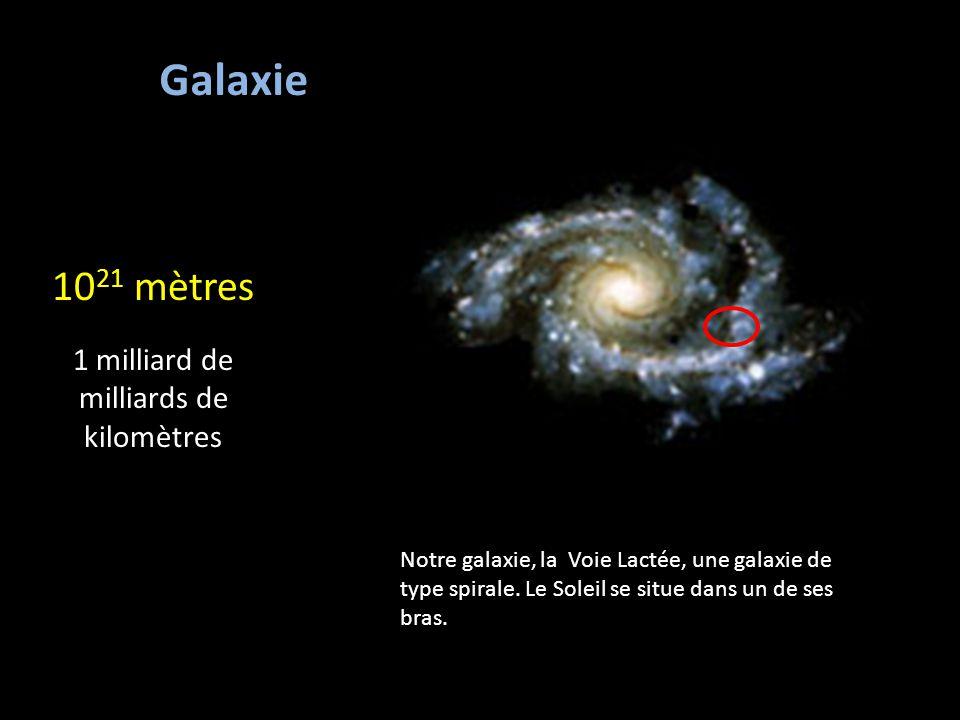 10 21 mètres 1 milliard de milliards de kilomètres Galaxie Notre galaxie, la Voie Lactée, une galaxie de type spirale.