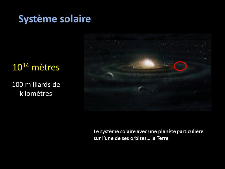 10 14 mètres 100 milliards de kilomètres Système solaire Le système solaire avec une planète particulière sur l'une de ses orbites… la Terre