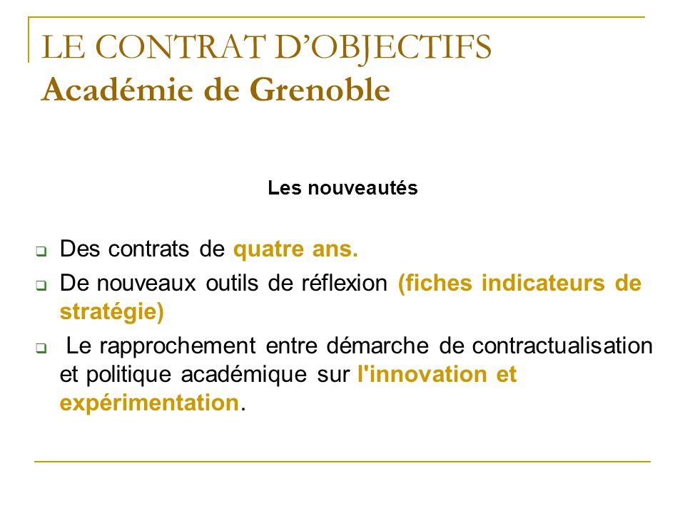 LE CONTRAT D'OBJECTIFS Académie de Grenoble Les nouveautés  Des contrats de quatre ans.  De nouveaux outils de réflexion (fiches indicateurs de stra