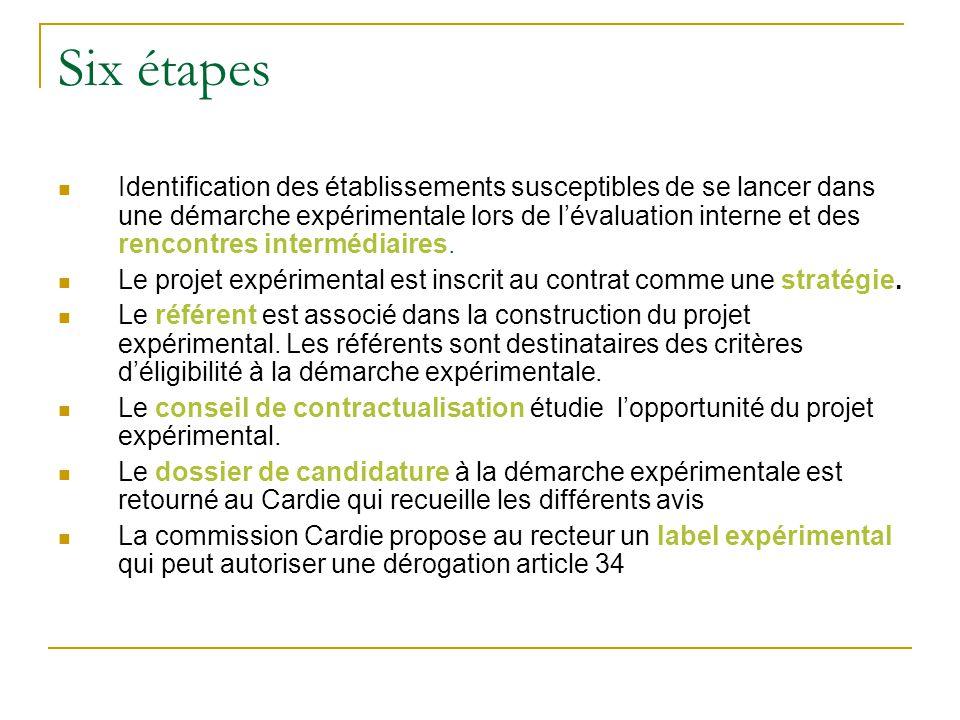 Six étapes Identification des établissements susceptibles de se lancer dans une démarche expérimentale lors de l'évaluation interne et des rencontres