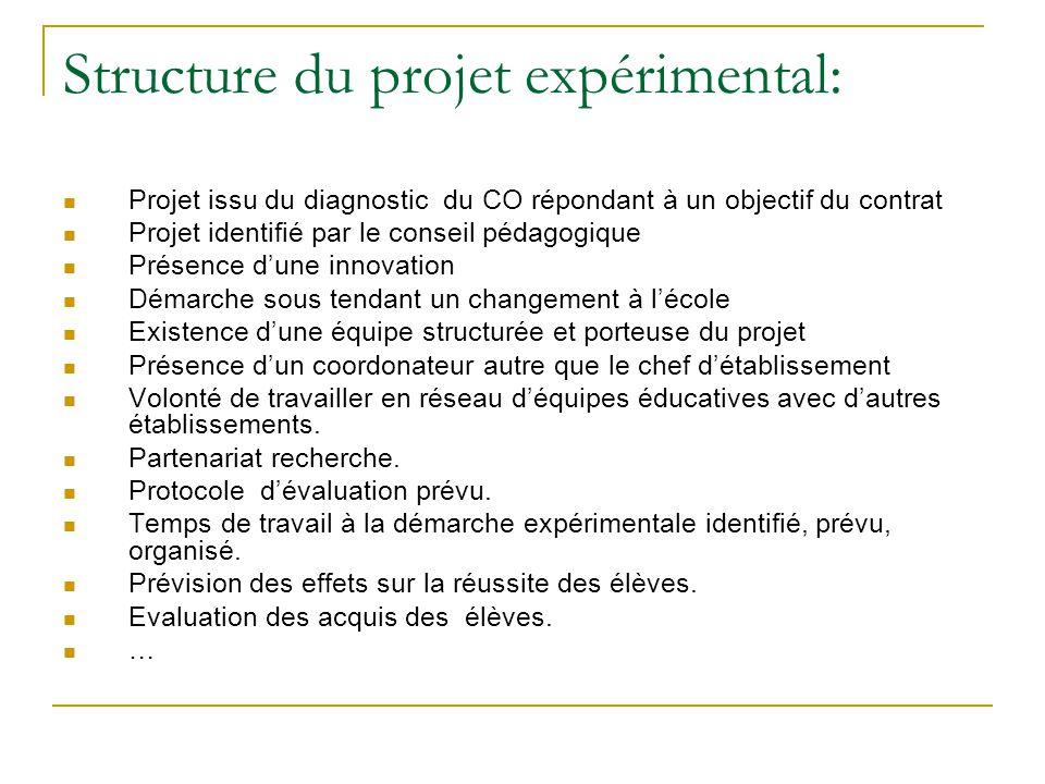 Structure du projet expérimental: Projet issu du diagnostic du CO répondant à un objectif du contrat Projet identifié par le conseil pédagogique Prése