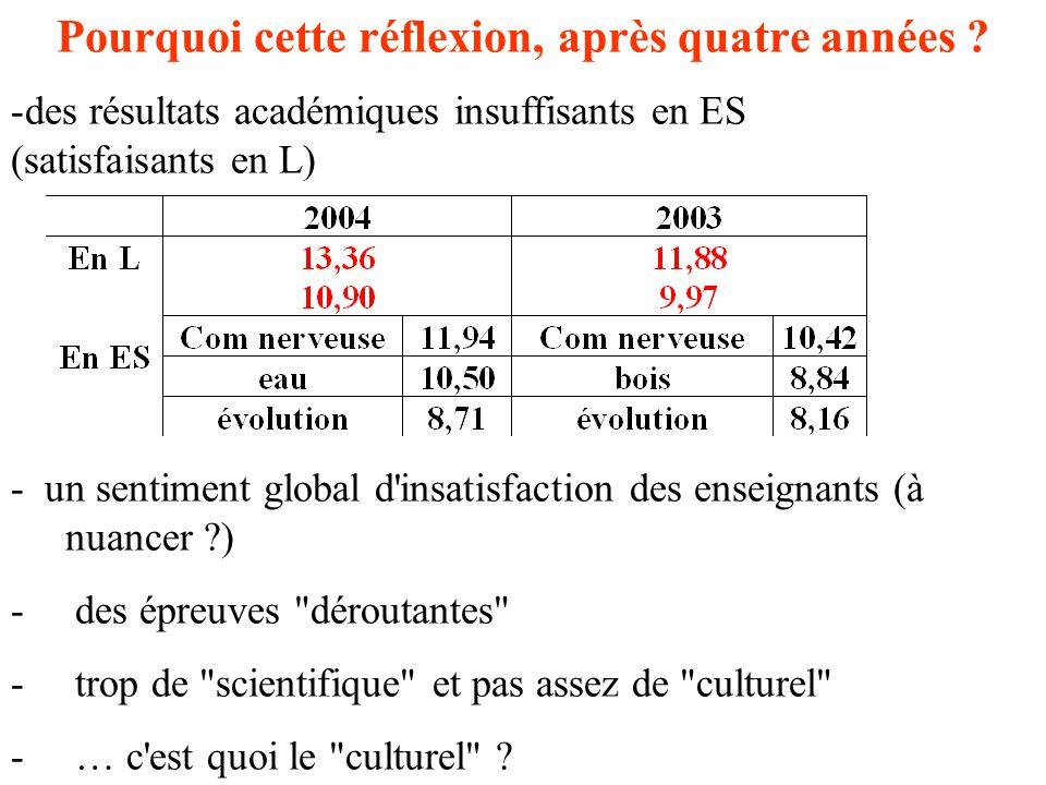 - un sentiment global d'insatisfaction des enseignants (à nuancer ?) - des épreuves