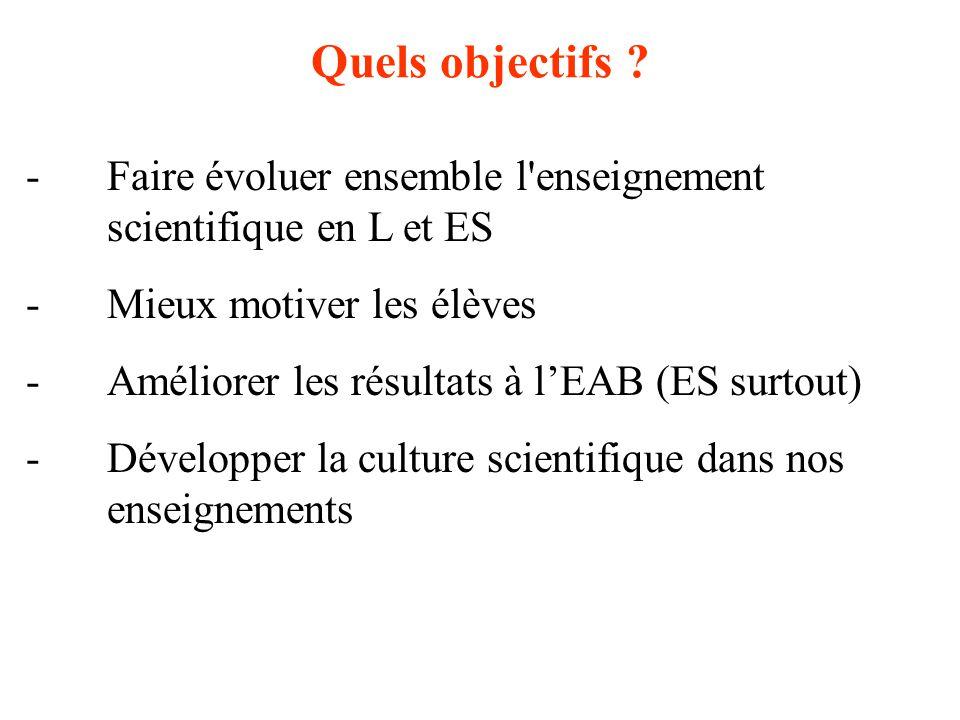 -Faire évoluer ensemble l enseignement scientifique en L et ES -Mieux motiver les élèves -Améliorer les résultats à l'EAB (ES surtout) -Développer la culture scientifique dans nos enseignements Quels objectifs ?