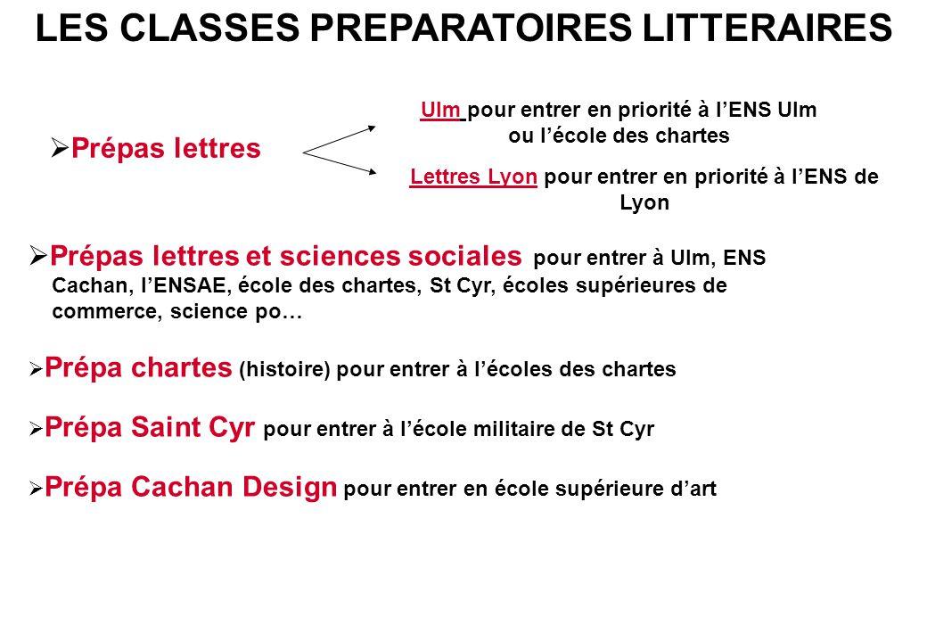 LES CLASSES PREPARATOIRES LITTERAIRES  Prépas lettres  Prépas lettres et sciences sociales pour entrer à Ulm, ENS Cachan, l'ENSAE, école des chartes