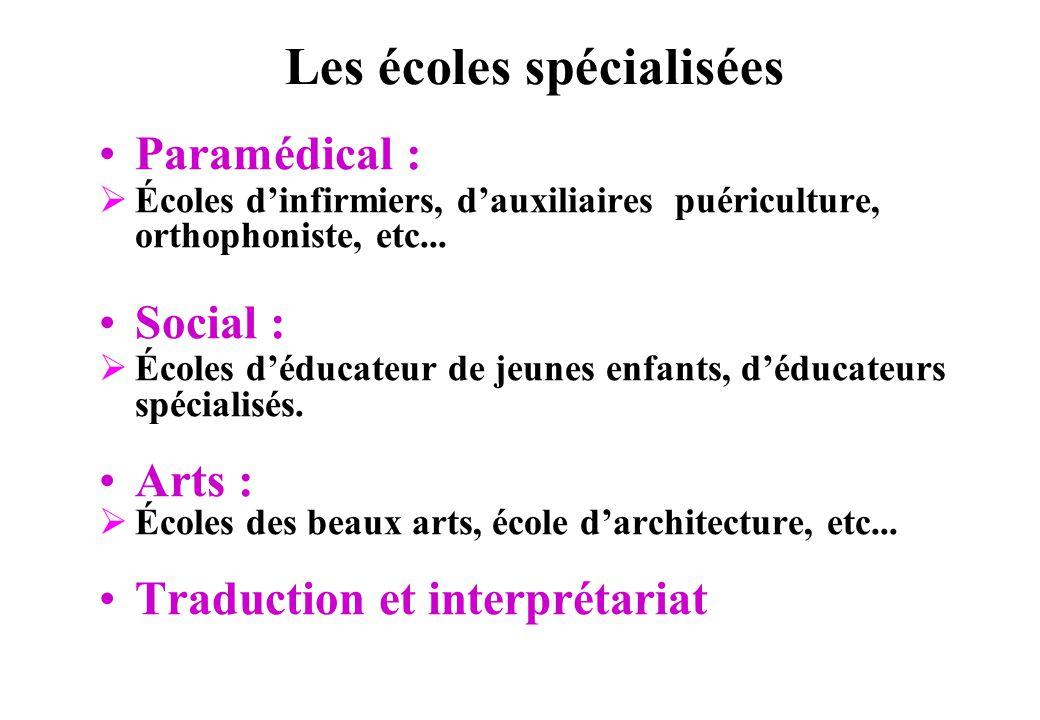 Les écoles spécialisées Paramédical :  Écoles d'infirmiers, d'auxiliaires puériculture, orthophoniste, etc... Social :  Écoles d'éducateur de jeunes
