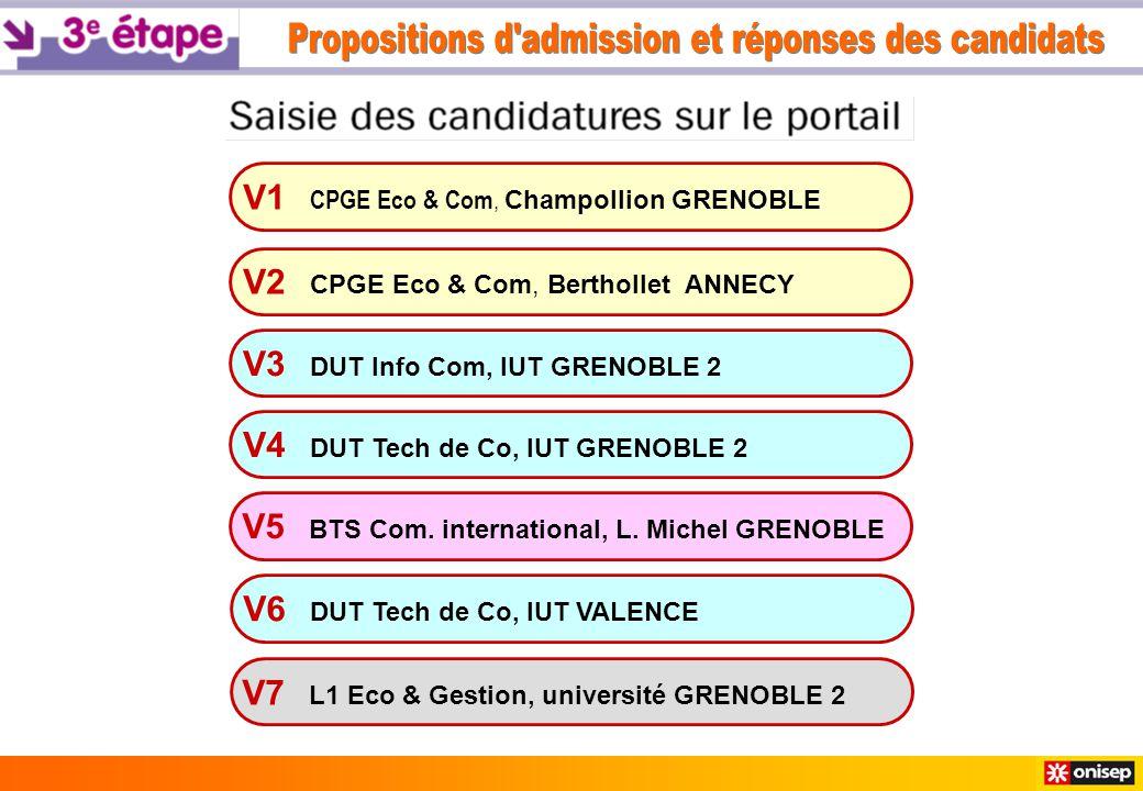 V1 CPGE Eco & Com, Champollion GRENOBLE V3 DUT Info Com, IUT GRENOBLE 2 V4 DUT Tech de Co, IUT GRENOBLE 2 V6 DUT Tech de Co, IUT VALENCE V7 L1 Eco & G