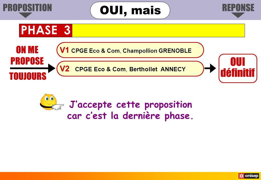ON ME PROPOSE TOUJOURS OUI définitif V1 CPGE Eco & Com, Champollion GRENOBLE V2 CPGE Eco & Com, Berthollet ANNECY J'accepte cette proposition car c'est la dernière phase.