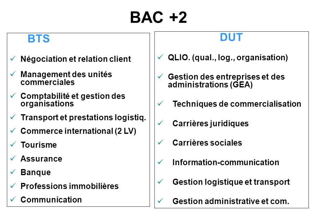 BAC +2 BTS Négociation et relation client Management des unités commerciales Comptabilité et gestion des organisations Transport et prestations logist