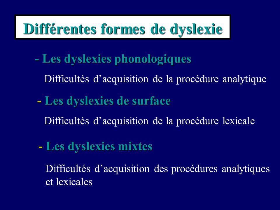 Différentes formes de dyslexie - Les dyslexies phonologiques - Les dyslexies de surface - Les dyslexies mixtes Difficultés d'acquisition de la procédure analytique Difficultés d'acquisition de la procédure lexicale Difficultés d'acquisition des procédures analytiques et lexicales