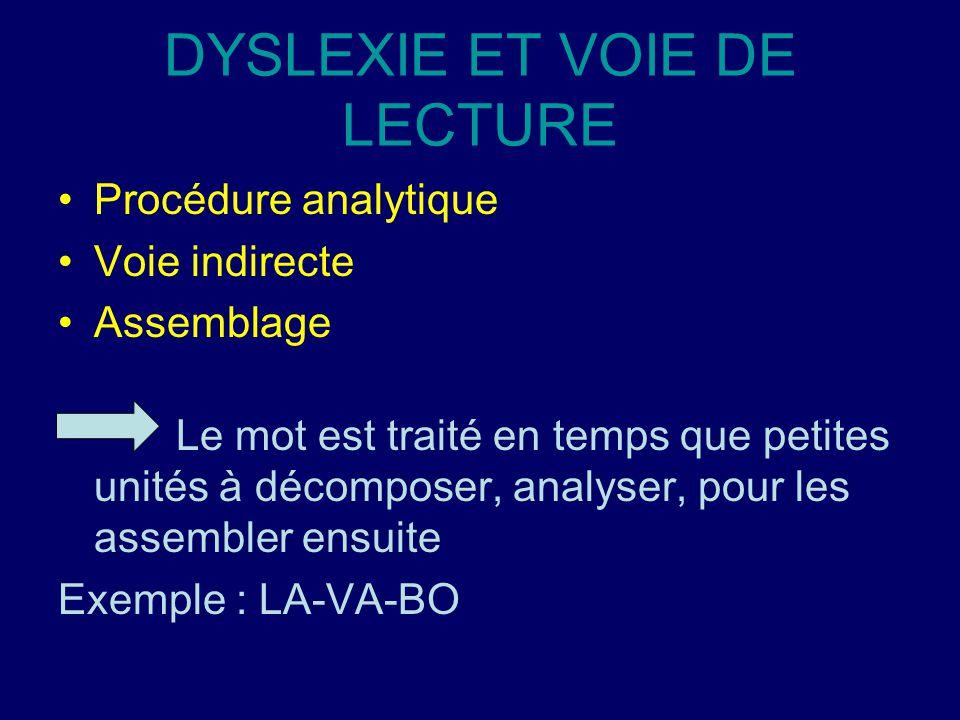 DYSLEXIE ET VOIE DE LECTURE Procédure analytique Voie indirecte Assemblage Le mot est traité en temps que petites unités à décomposer, analyser, pour les assembler ensuite Exemple : LA-VA-BO