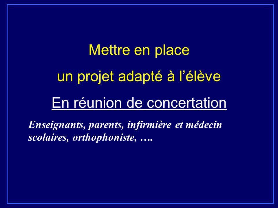 Mettre en place un projet adapté à l'élève En réunion de concertation Enseignants, parents, infirmière et médecin scolaires, orthophoniste, ….