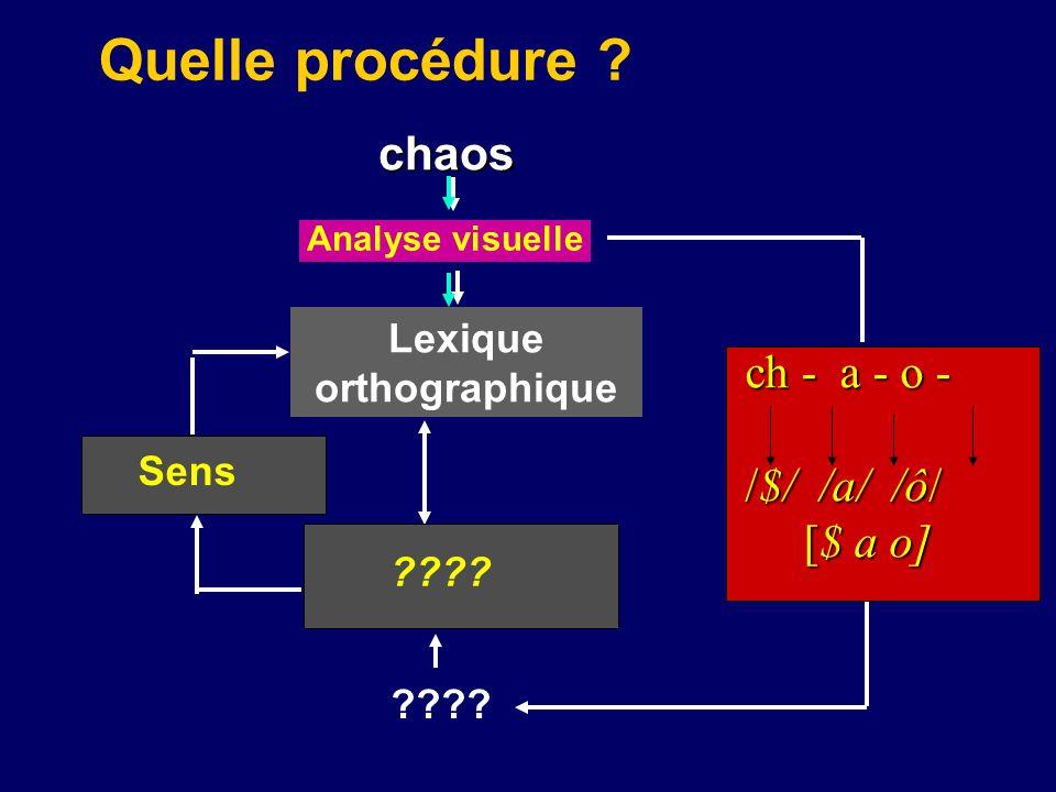 Quelle procédure ? Création trace Analyse visuelle chaos chaos ???? ch - a - o - /$/ /a/ /ô/ [$ a o] [$ a o] ???? Sens Lexique orthographique