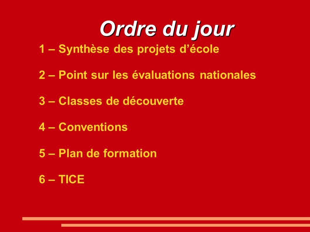 Ordre du jour 1 – Synthèse des projets d'école 2 – Point sur les évaluations nationales 3 – Classes de découverte 4 – Conventions 5 – Plan de formation 6 – TICE