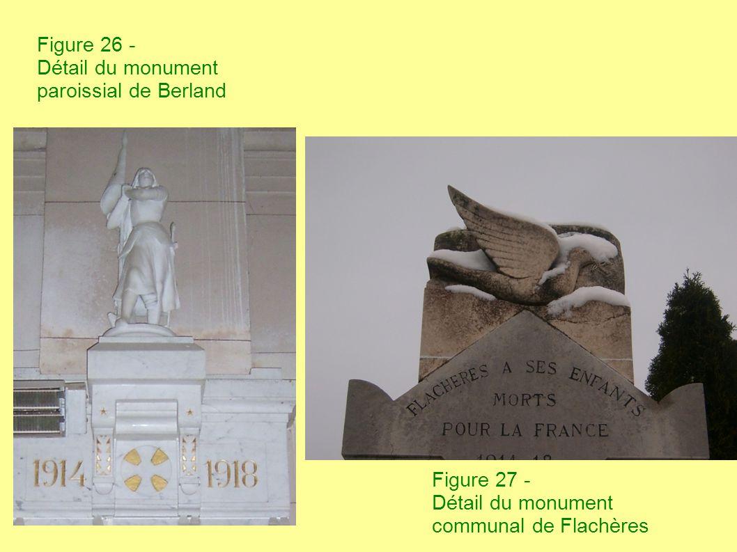 Figure 26 - Détail du monument paroissial de Berland Figure 27 - Détail du monument communal de Flachères