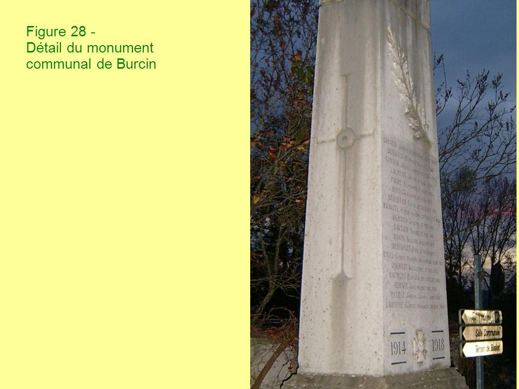 Figure 28 - Détail du monument communal de Burcin