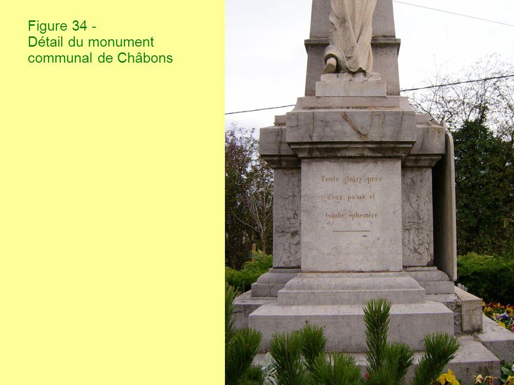 Figure 35 - Monument communal de Voiron avant la Seconde Guerre mondiale