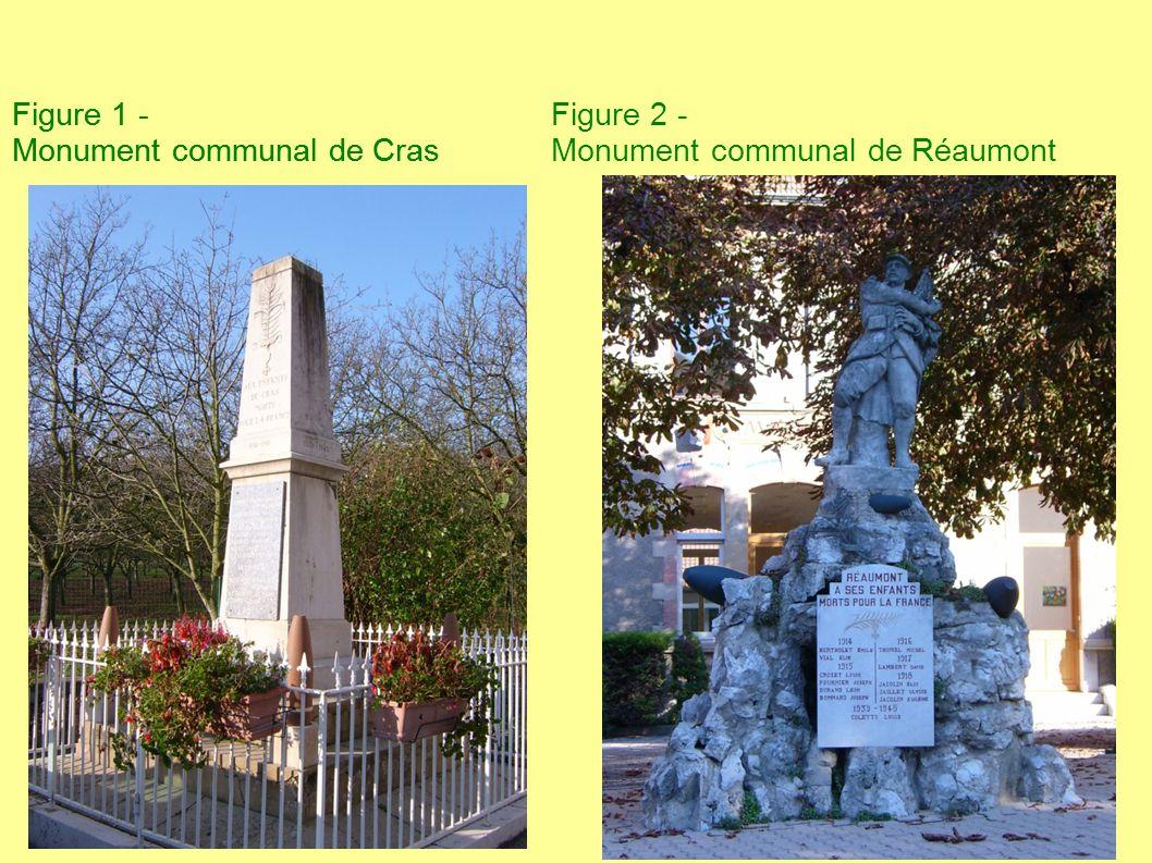 Figure 1 - Monument communal de Cras Figure 2 - Monument communal de Réaumont