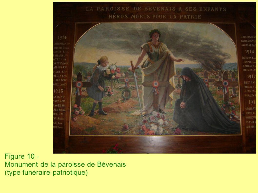 Figure 10 - Monument de la paroisse de Bévenais (type funéraire-patriotique)