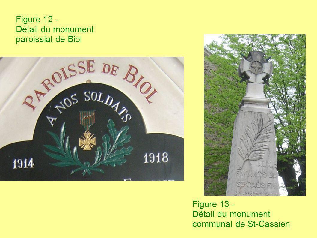 Figure 12 - Détail du monument paroissial de Biol Figure 13 - Détail du monument communal de St-Cassien