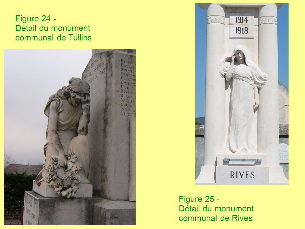 Figure 24 - Détail du monument communal de Tullins Figure 25 - Détail du monument communal de Rives