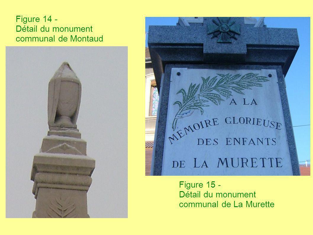 Figure 14 - Détail du monument communal de Montaud Figure 15 - Détail du monument communal de La Murette