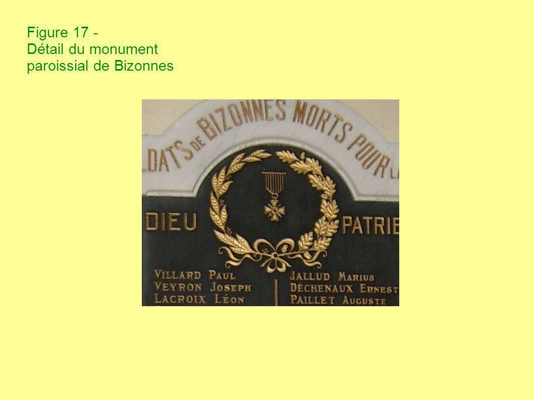 Figure 17 - Détail du monument paroissial de Bizonnes