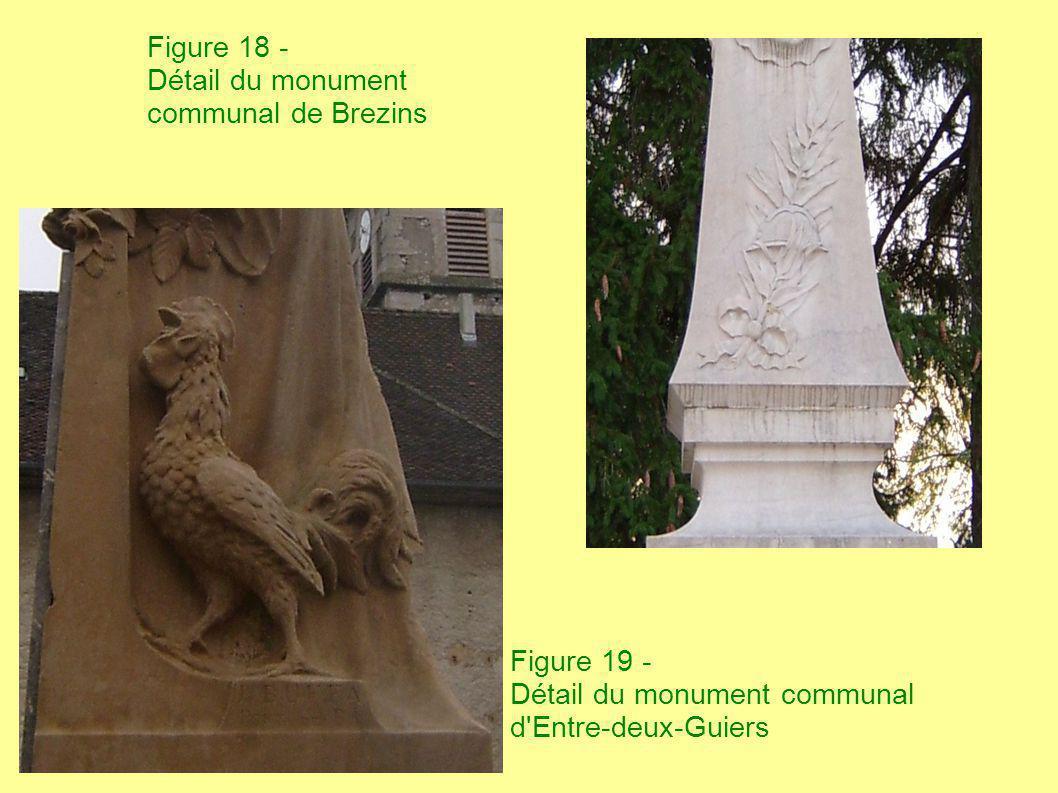 Figure 18 - Détail du monument communal de Brezins Figure 19 - Détail du monument communal d Entre-deux-Guiers